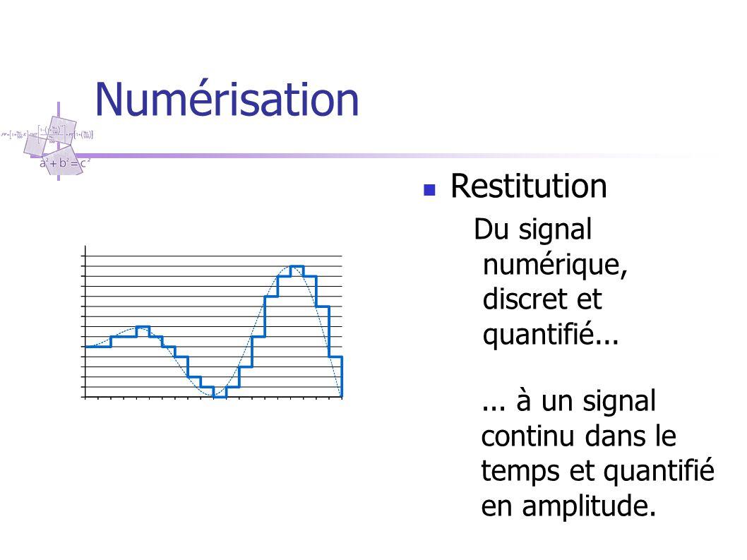 Numérisation Restitution Du signal numérique, discret et quantifié...