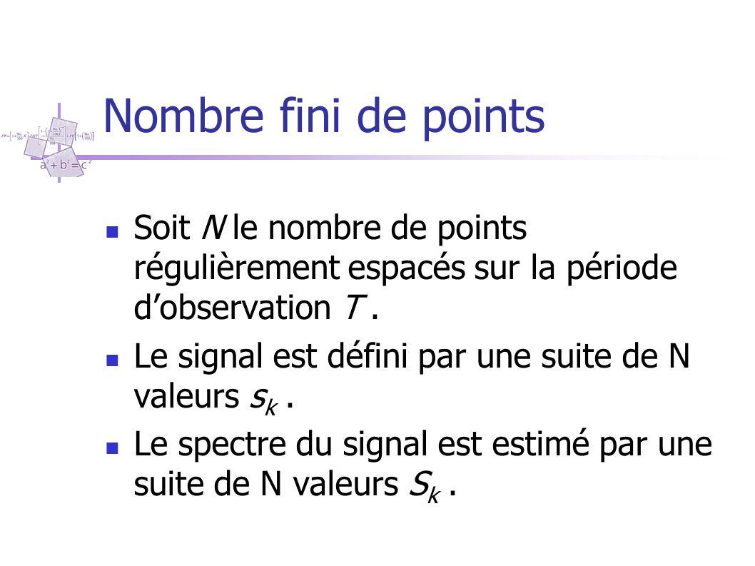 Nombre fini de points Soit N le nombre de points régulièrement espacés sur la période d'observation T .