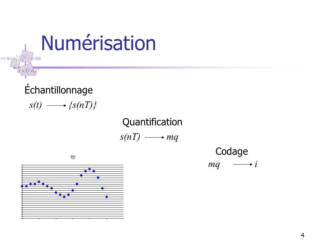 Numérisation Échantillonnage s(t) {s(nT)} Quantification s(nT) mq