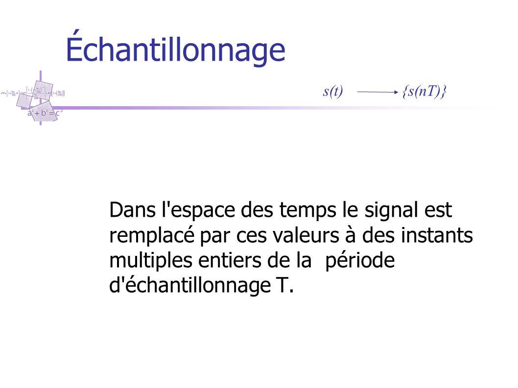 Échantillonnage s(t) {s(nT)}