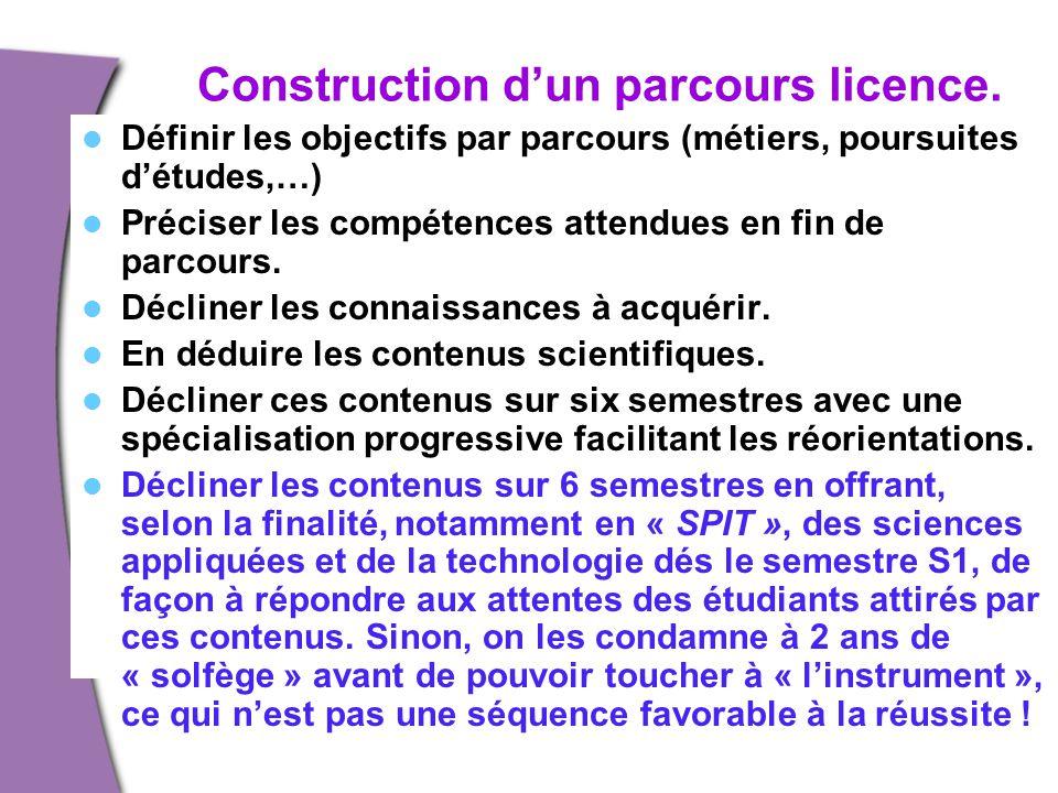 Construction d'un parcours licence.
