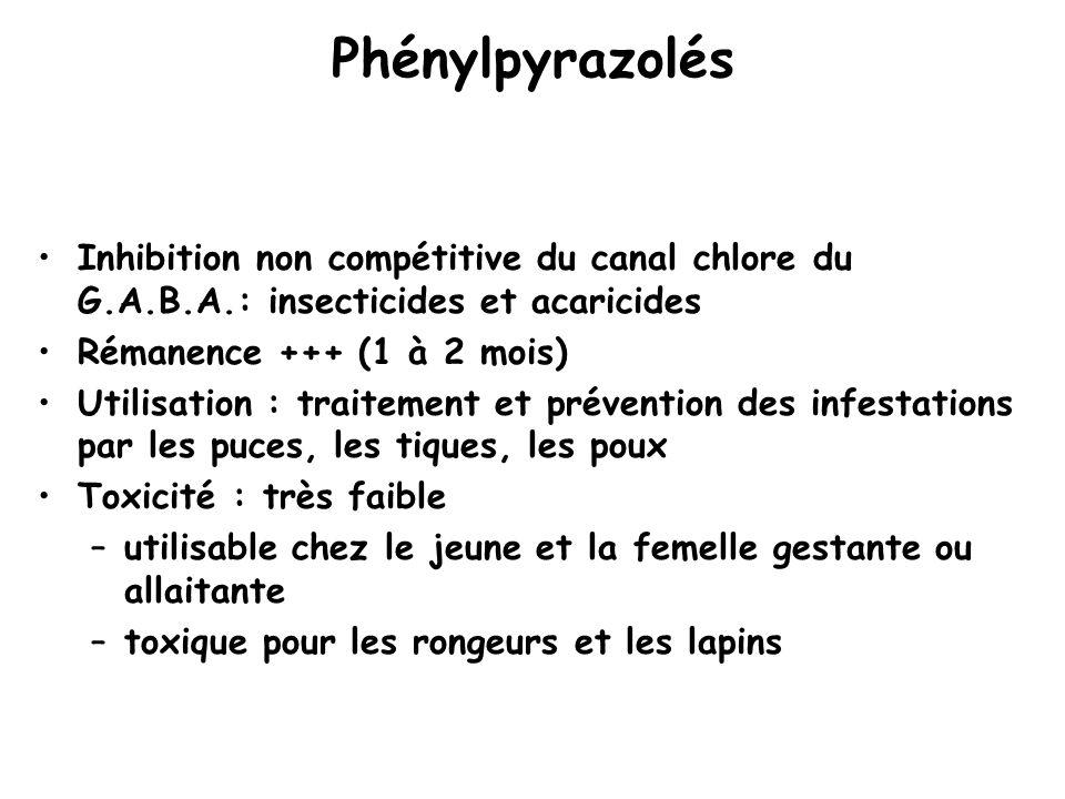 Phénylpyrazolés Inhibition non compétitive du canal chlore du G.A.B.A.: insecticides et acaricides.