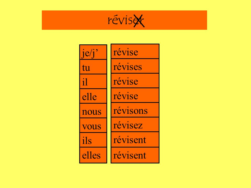 réviser = l'infinitif du verbe