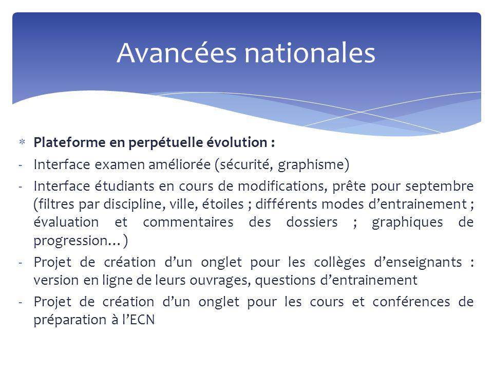 Avancées nationales Plateforme en perpétuelle évolution :