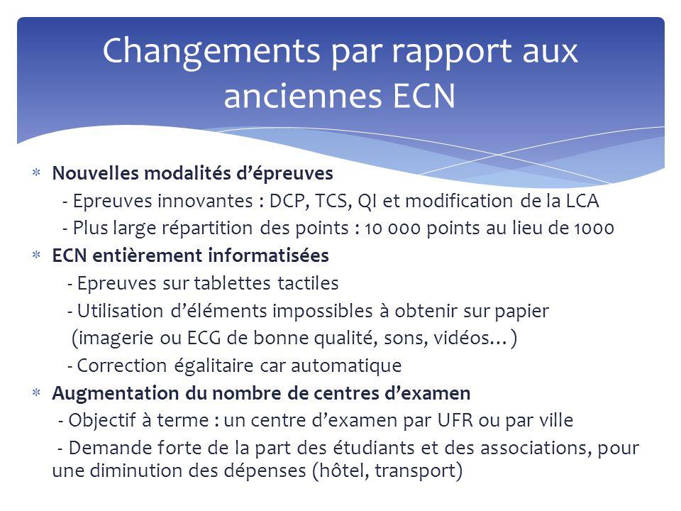 Changements par rapport aux anciennes ECN