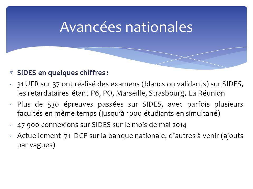 Avancées nationales SIDES en quelques chiffres :