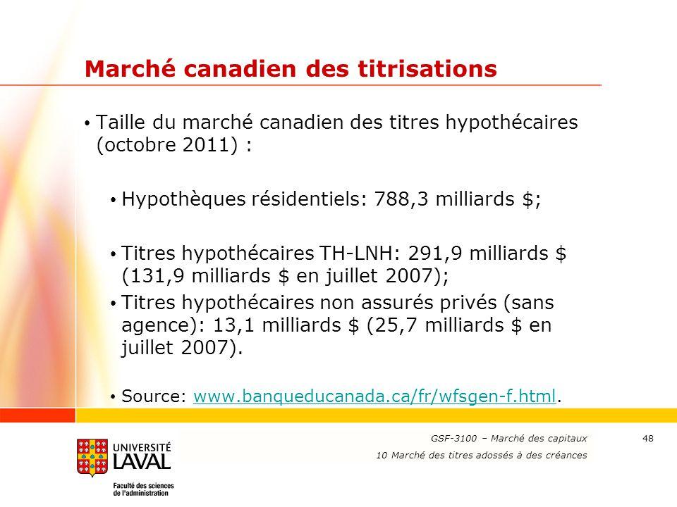 Marché canadien des titrisations