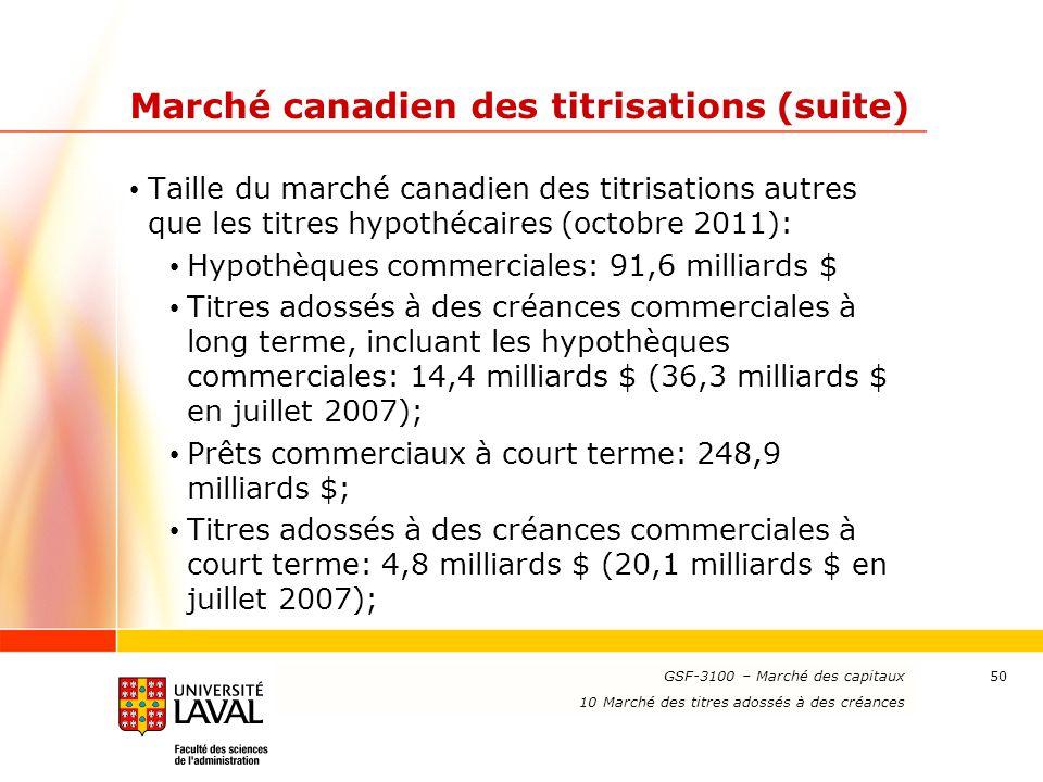 Marché canadien des titrisations (suite)
