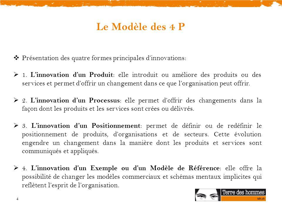 Le Modèle des 4 P Présentation des quatre formes principales d'innovations: