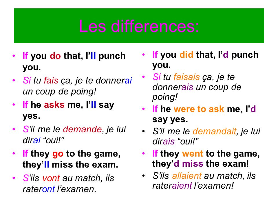Les differences: If you do that, I'll punch you.