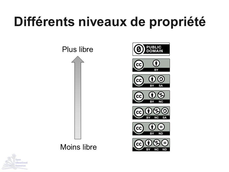 Différents niveaux de propriété