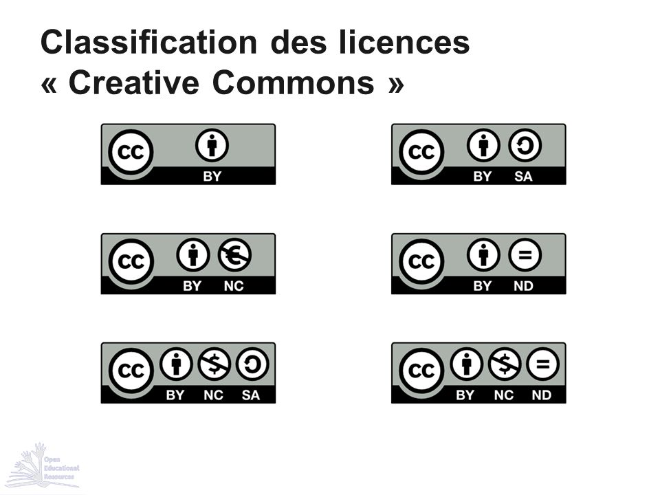Classification des licences « Creative Commons »