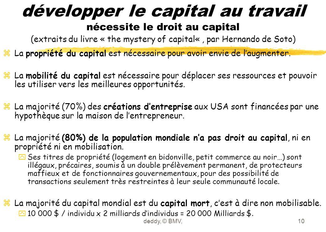 développer le capital au travail nécessite le droit au capital (extraits du livre « the mystery of capital« , par Hernando de Soto)