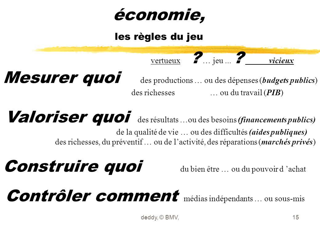 économie, les règles du jeu