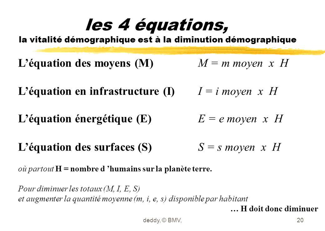 les 4 équations, la vitalité démographique est à la diminution démographique