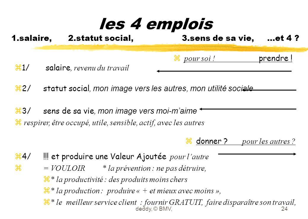 les 4 emplois 1.salaire, 2.statut social, 3.sens de sa vie, …et 4