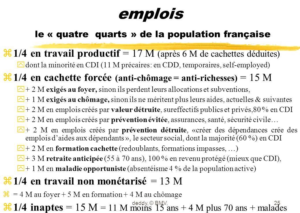 emplois le « quatre quarts » de la population française