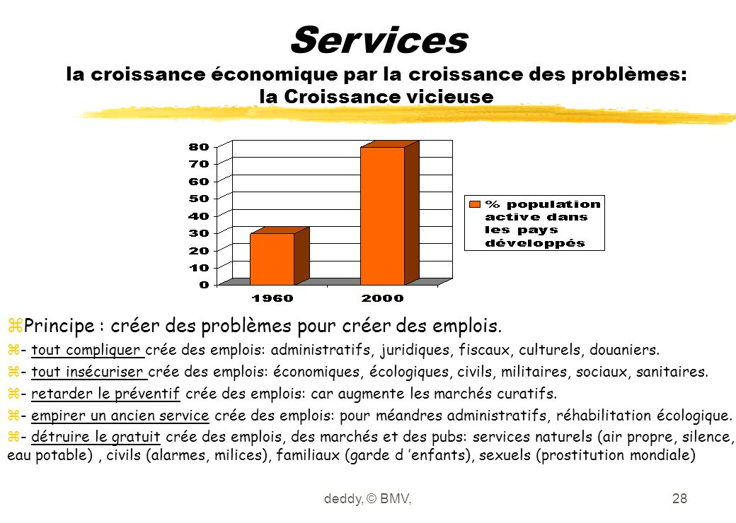 Services la croissance économique par la croissance des problèmes: