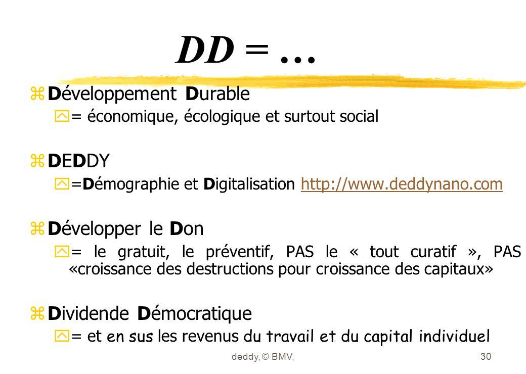 DD = … Développement Durable DEDDY Développer le Don
