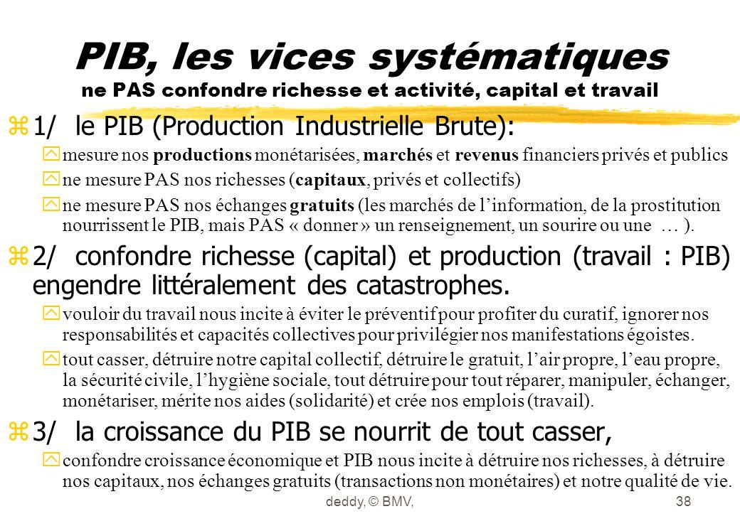 PIB, les vices systématiques ne PAS confondre richesse et activité, capital et travail
