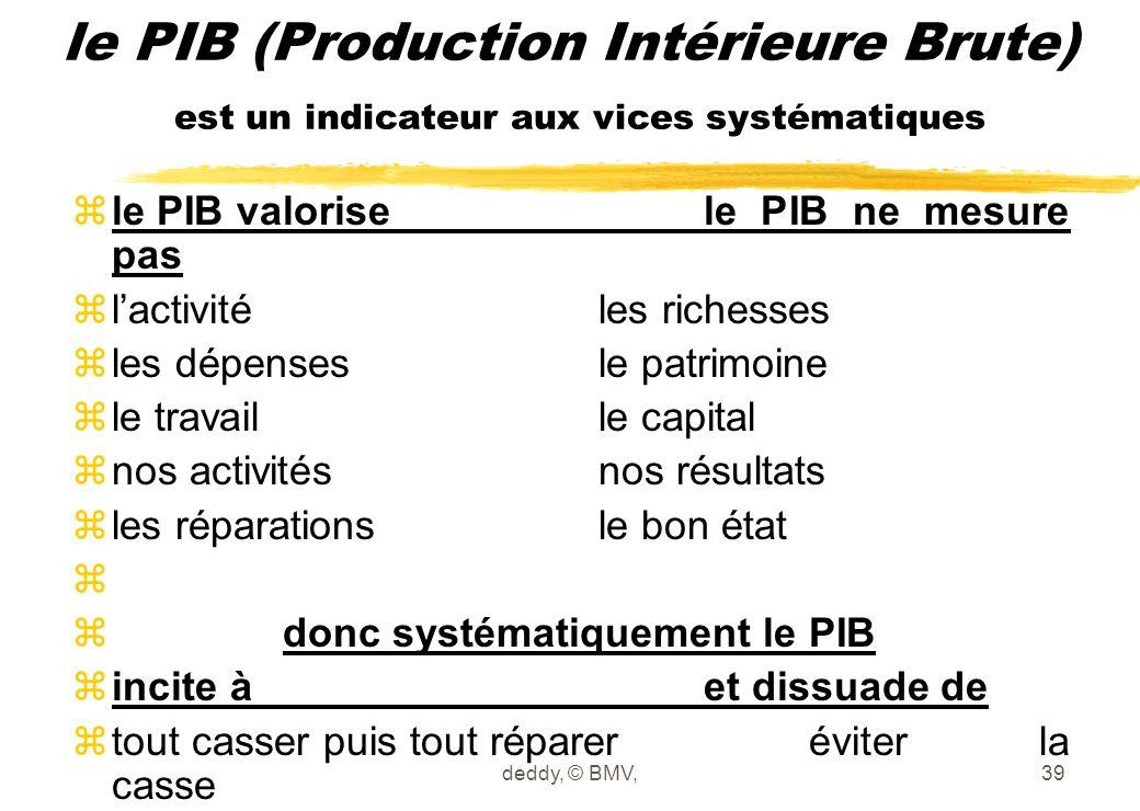 le PIB (Production Intérieure Brute) est un indicateur aux vices systématiques
