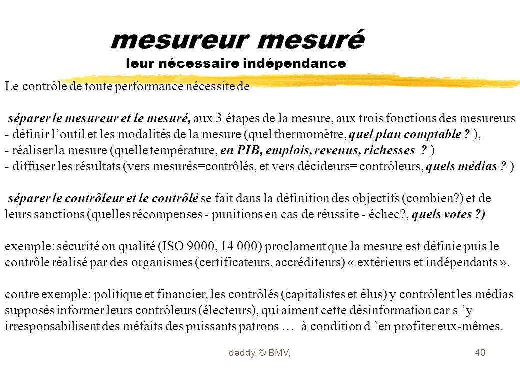 mesureur mesuré leur nécessaire indépendance