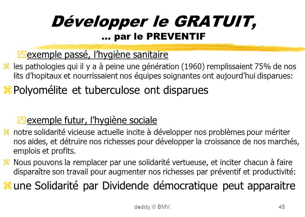 Développer le GRATUIT, … par le PREVENTIF