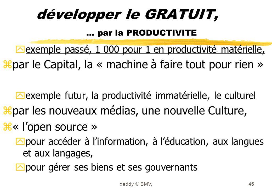 développer le GRATUIT, … par la PRODUCTIVITE
