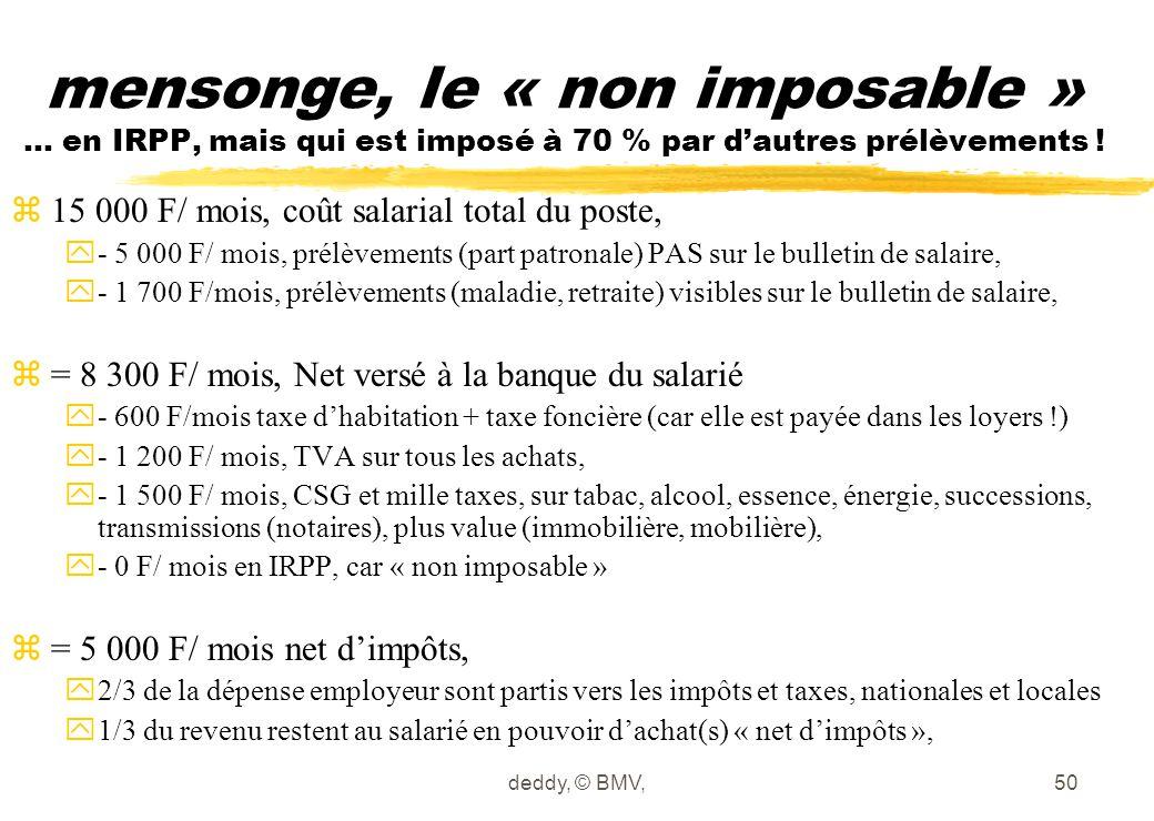 mensonge, le « non imposable » … en IRPP, mais qui est imposé à 70 % par d'autres prélèvements !