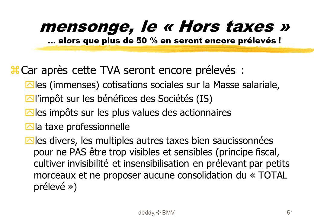 mensonge, le « Hors taxes » … alors que plus de 50 % en seront encore prélevés !
