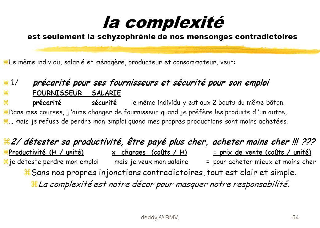 La complexité est notre décor pour masquer notre responsabilité.