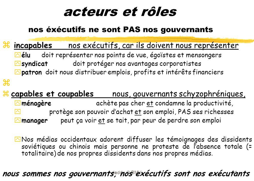 acteurs et rôles nos éxécutifs ne sont PAS nos gouvernants