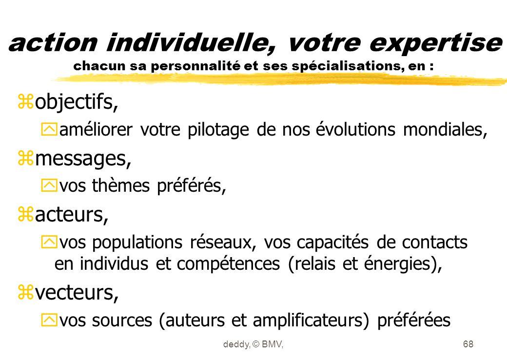 action individuelle, votre expertise chacun sa personnalité et ses spécialisations, en :
