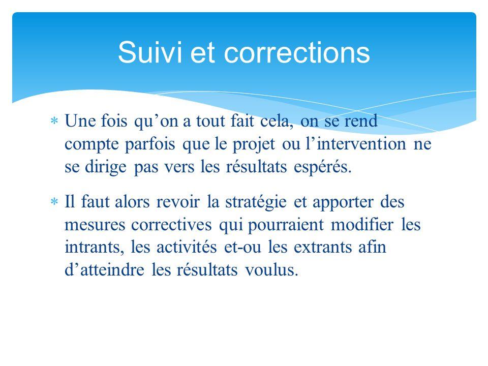 Suivi et corrections