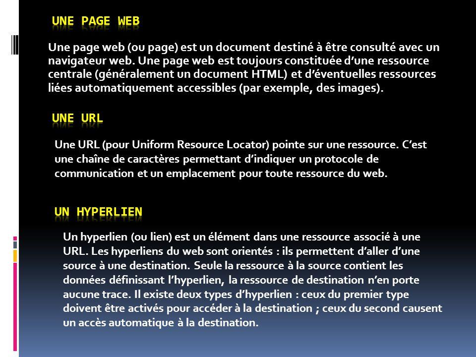 Une page web Une URL Un hyperlien