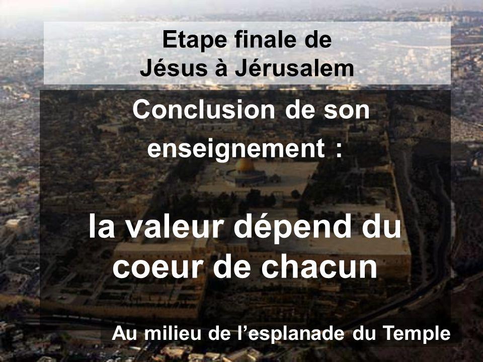 Etape finale de Jésus à Jérusalem