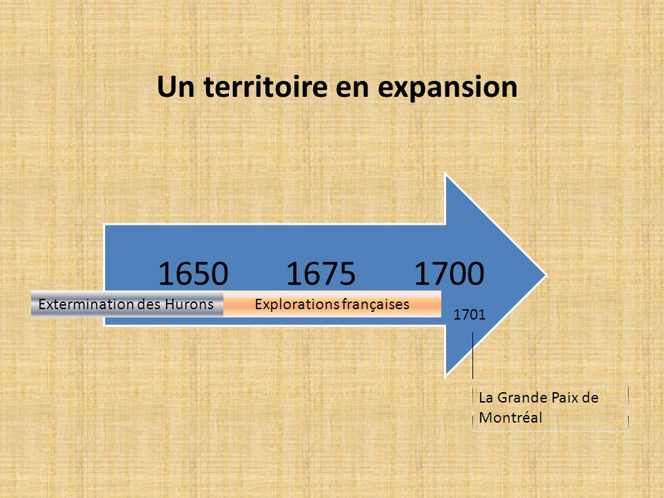 Un territoire en expansion