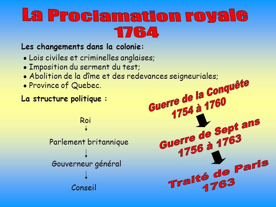 La Proclamation royale