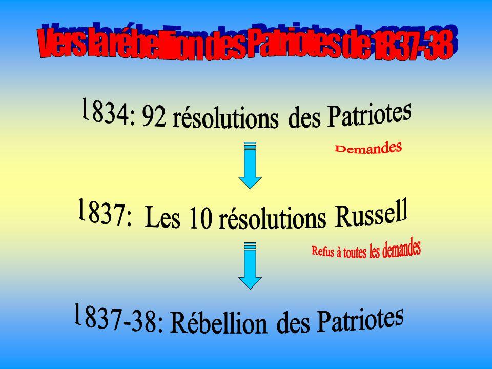 Vers la rébellion des Patriotes de 1837-38