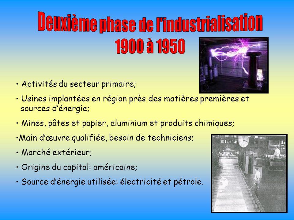 Deuxième phase de l industrialisation