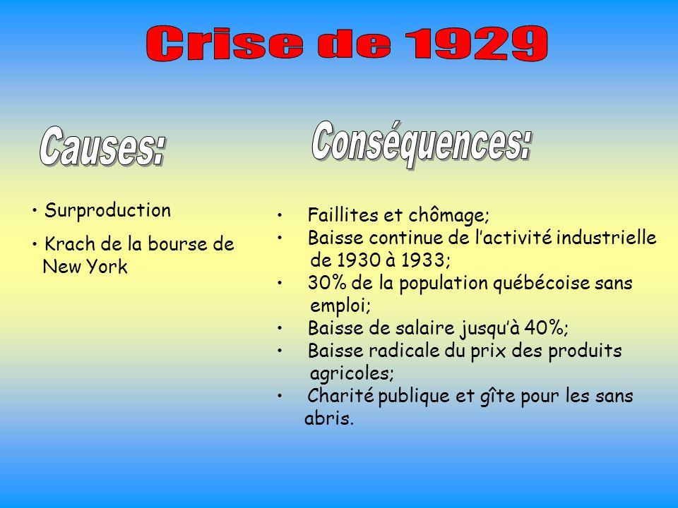 Crise de 1929 Conséquences: Causes: Surproduction