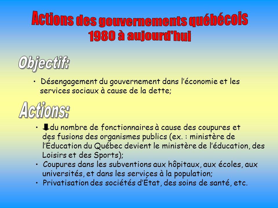 Actions des gouvernements québécois