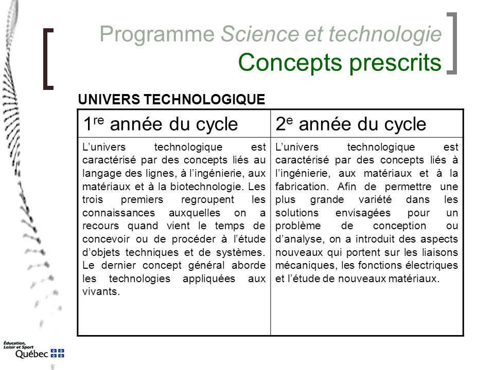 Programme Science et technologie Concepts prescrits
