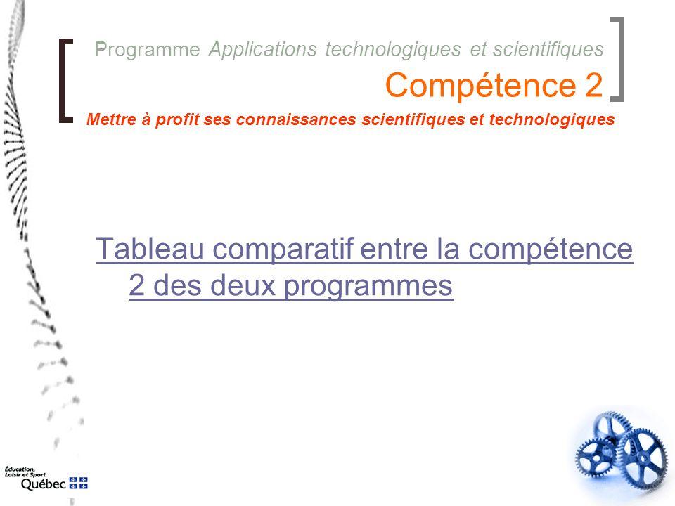 Programme Applications technologiques et scientifiques Compétence 2