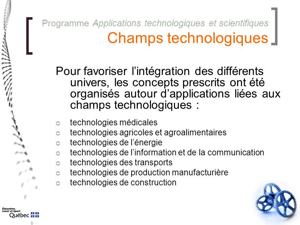 Programme Applications technologiques et scientifiques Champs technologiques