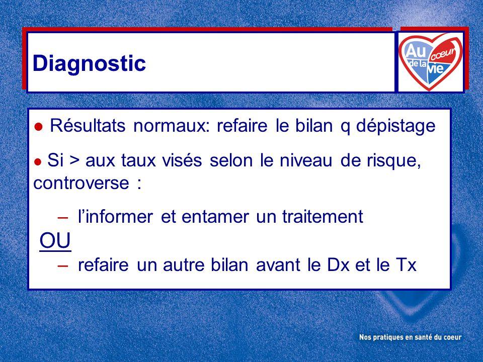 Diagnostic Résultats normaux: refaire le bilan q dépistage OU