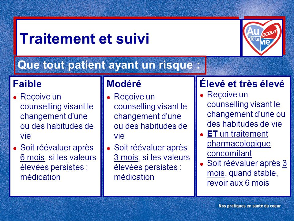 Traitement et suivi Que tout patient ayant un risque : Faible Modéré
