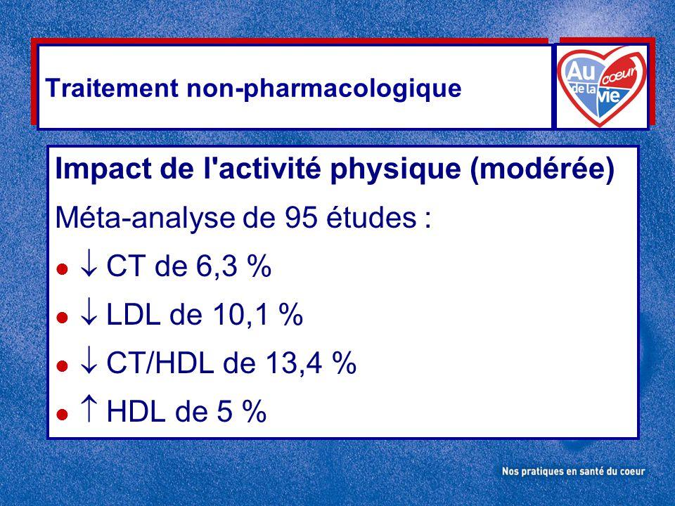 Traitement non-pharmacologique