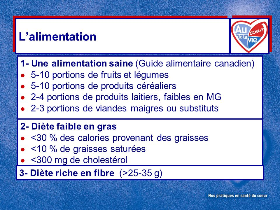 L'alimentation 1- Une alimentation saine (Guide alimentaire canadien)