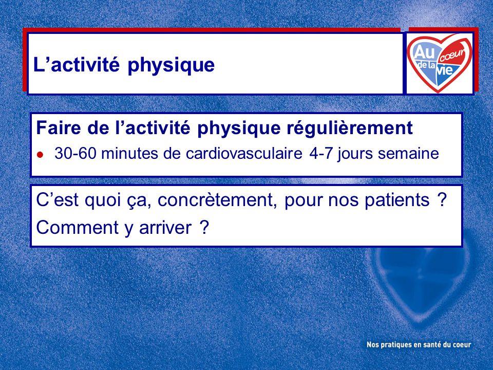 L'activité physique Faire de l'activité physique régulièrement